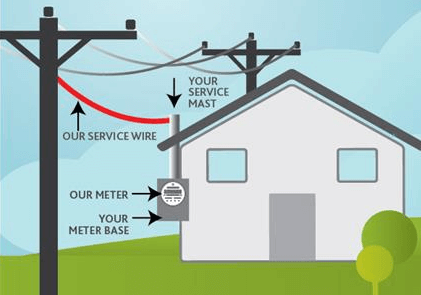 Damage to masts on homes is homeowner's responsibility
