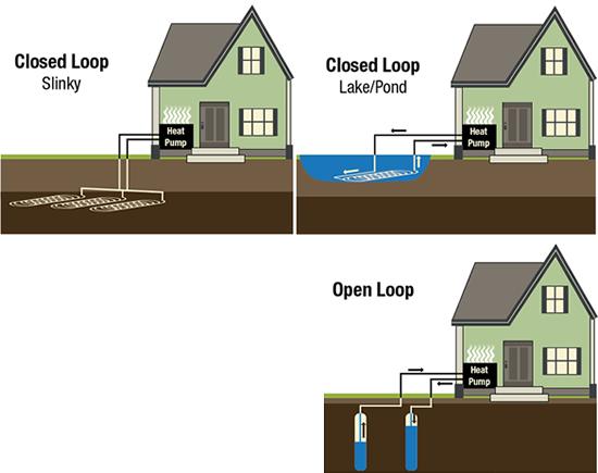 Minnesota Power Is An Allete Company Ground Source Heat Pumps Gshp