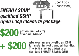 Open Loop Incentive